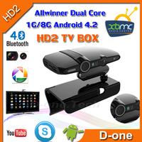 Hot!!! 5.0MP and Mic Android camera XBMC HDMI HD22 EU3000 TV Box 1080P 1GB/8GB android 4.2 TV Stick skype mini pc free shipping