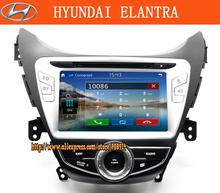 wholesale car media player