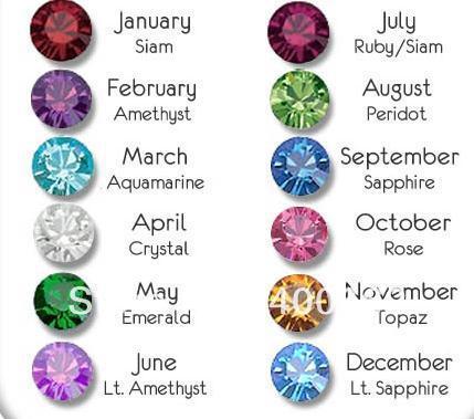 November birthstone color round birthstone 12 colors