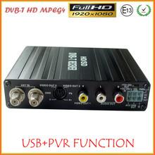 wholesale digital tv receiver