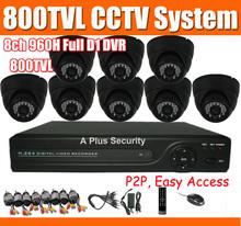 popular cctv systems